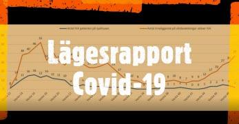 Länsstyrelsen lägesrapport Covid-19, 18 juni